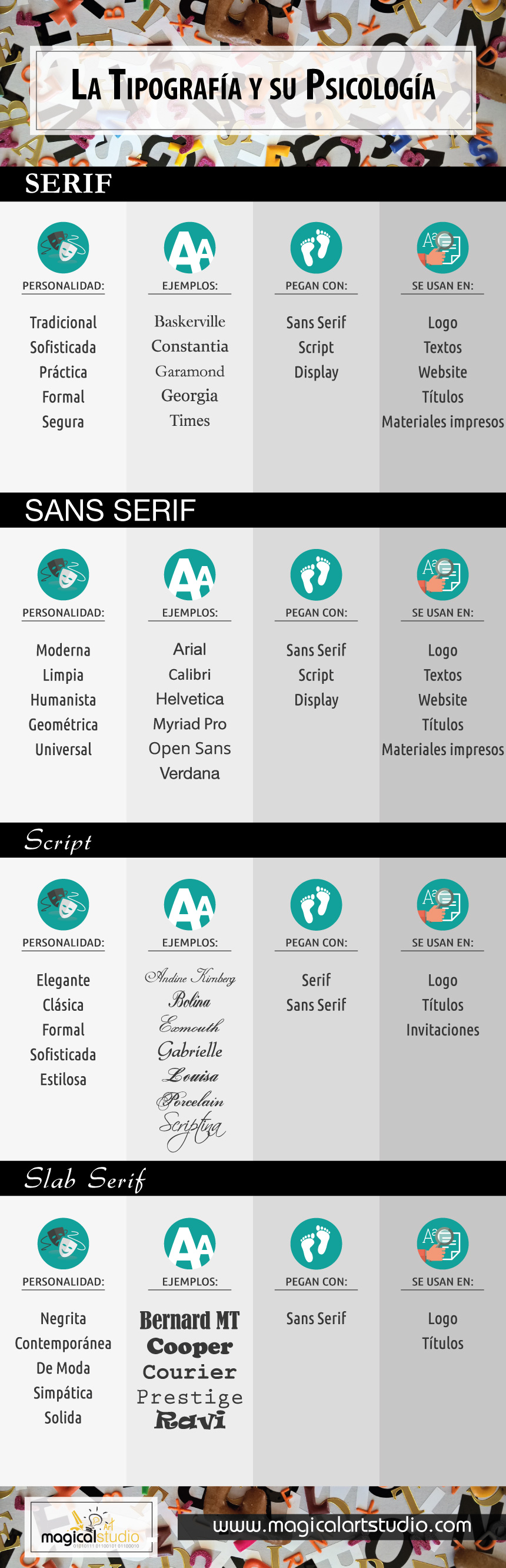 infografia-psicologia-fuente