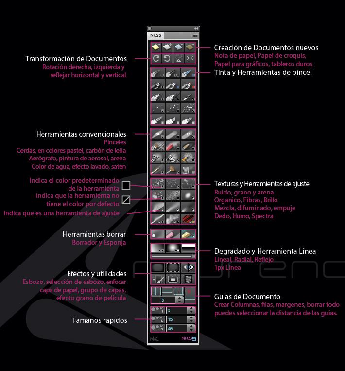 utilidades del plugin NKS5