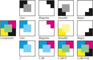 ejemplo-separacion-de-colores-CMYK