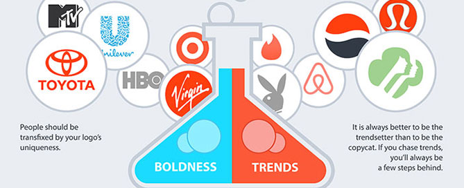 infografia-diseñar-el-logo-perfecto