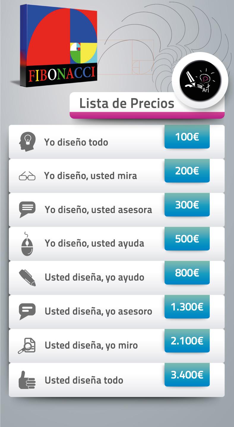 infografia-listado-precios-diseno-grafico