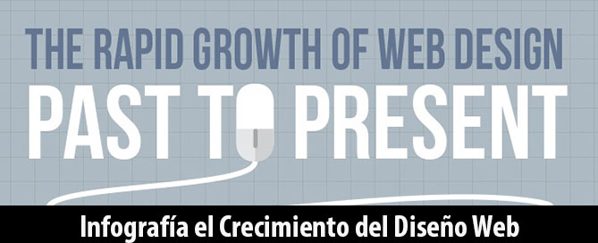 infografia-rapido-crecimiento-web