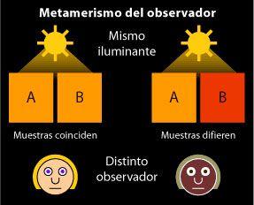 metamerismo2